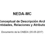 Modelo Conceptual de Descripción Archivística Español