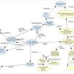 RIC-CM, documentos en su contexto, modelo conceptual